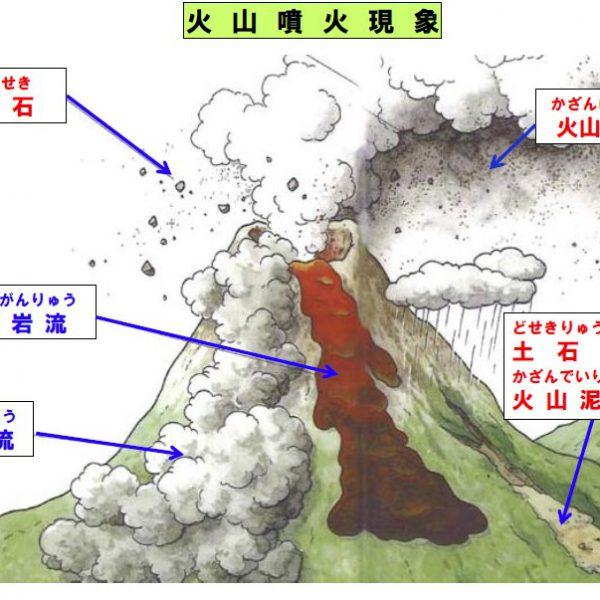 福島中通り地域の活火山・吾妻山と安達太良山の噴火リスクとは!?正しい知識を身に付けて、火山災害から身を守ろう!の画像